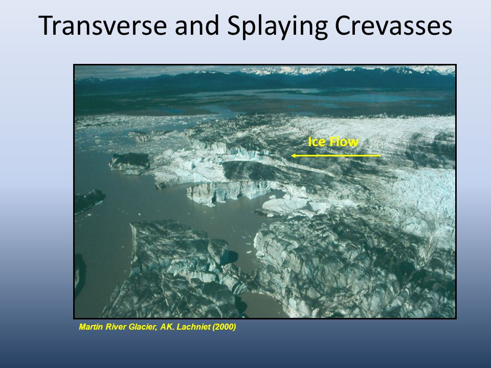 Transverse and Splaying Crevasses Martin River Glacier, AK. Lachniet (2000) Ice Flow