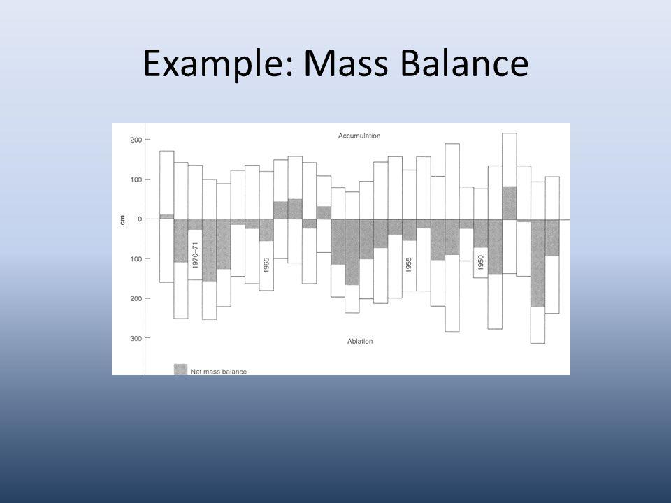 Example: Mass Balance