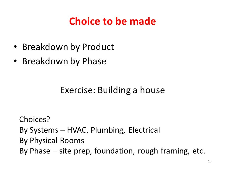 Choice to be made Breakdown by Product Breakdown by Phase Exercise: Building a house 13 Choices.
