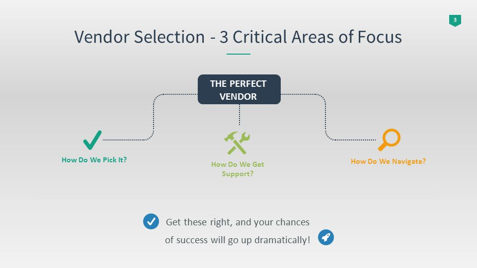 3 Vendor Selection - 3 Critical Areas of Focus THE PERFECT VENDOR How Do We Pick It? How Do We Get Support? How Do We Navigate? Get these right, and y