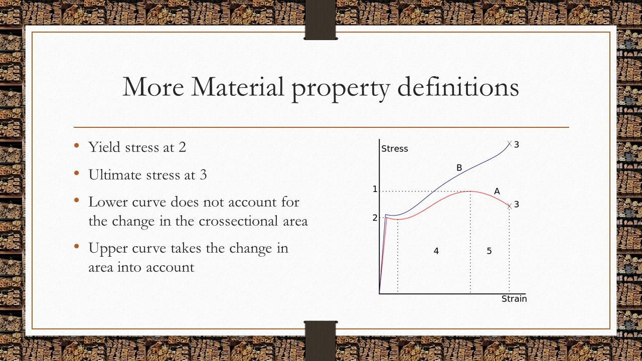 More Material property definitions Yield stress at 2 Ultimate stress at 3 Lower curve does not account for the change in the crossectional area Upper