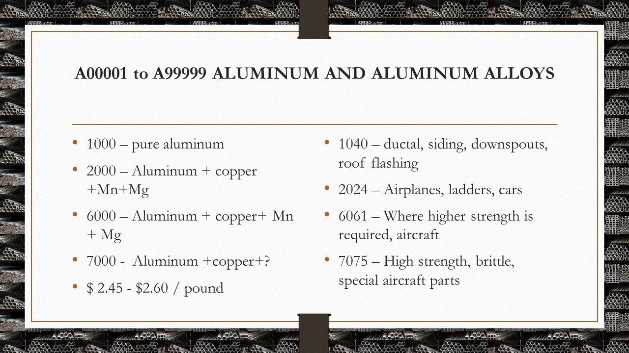 A00001 to A99999 ALUMINUM AND ALUMINUM ALLOYS 1000 – pure aluminum 2000 – Aluminum + copper +Mn+Mg 6000 – Aluminum + copper+ Mn + Mg 7000 - Aluminum +