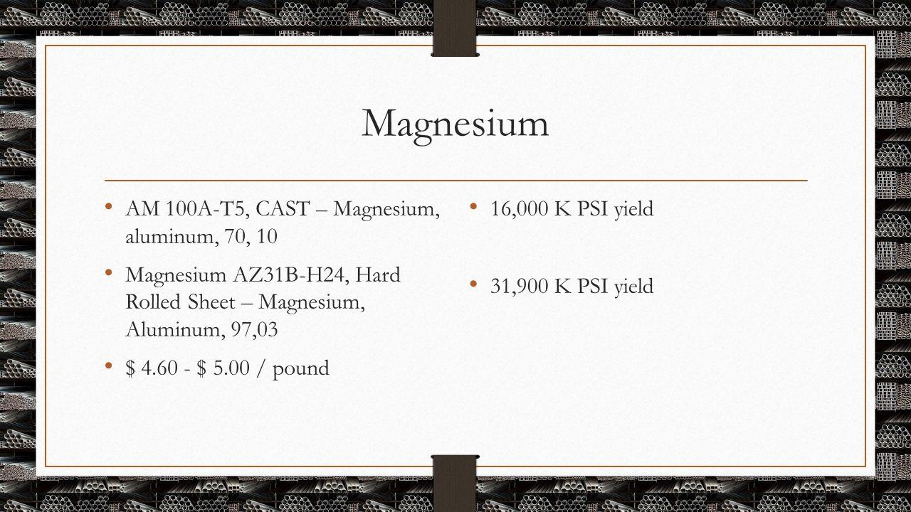 Magnesium AM 100A-T5, CAST – Magnesium, aluminum, 70, 10 Magnesium AZ31B-H24, Hard Rolled Sheet – Magnesium, Aluminum, 97,03 $ 4.60 - $ 5.00 / pound 1