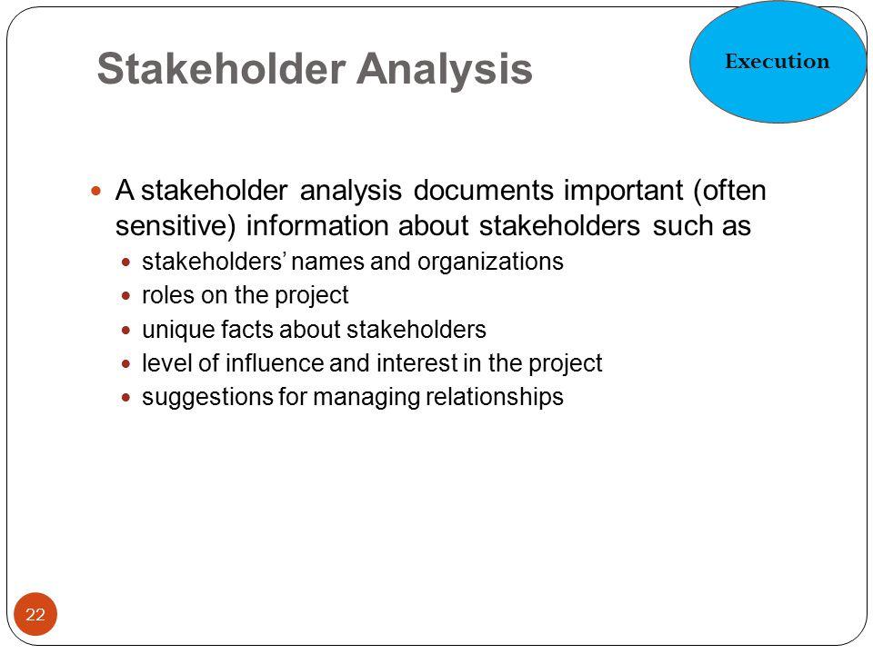 Stakeholder Analysis 22 A stakeholder analysis documents important (often sensitive) information about stakeholders such as stakeholders' names and or