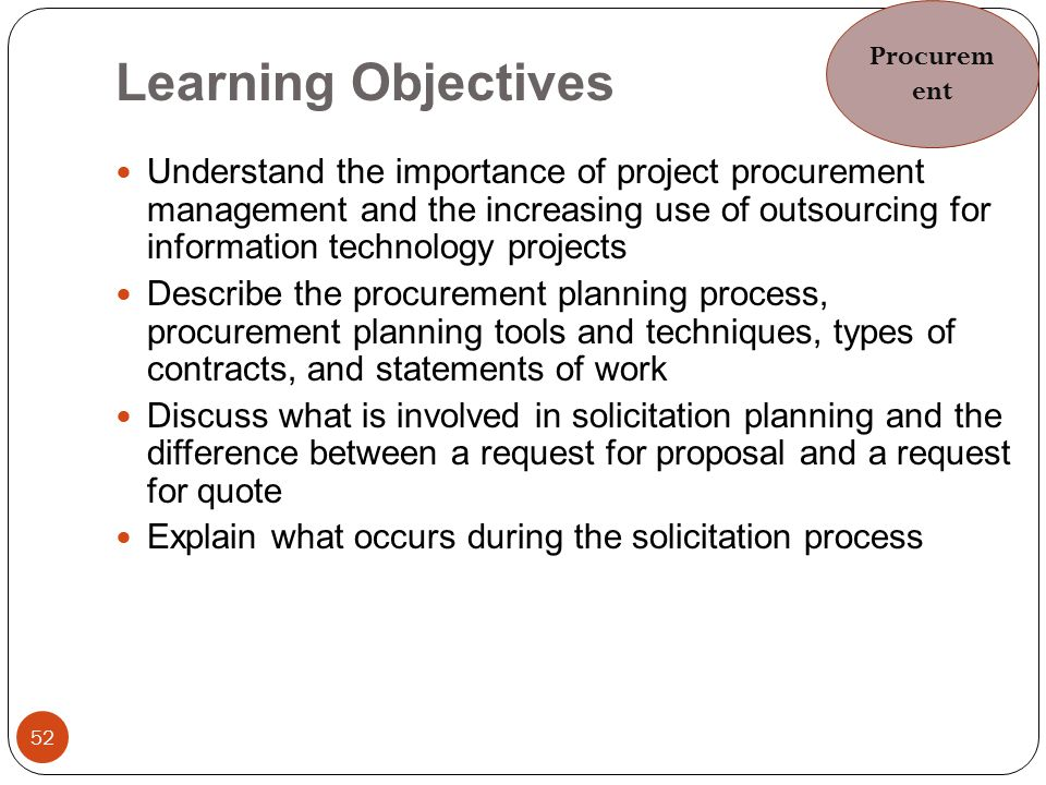 Learning Objectives Understand the importance of project procurement management and the increasing use of outsourcing for information technology proje