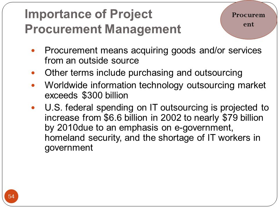 Importance of Project Procurement Management Procurement means acquiring goods and/or services from an outside source Other terms include purchasing a