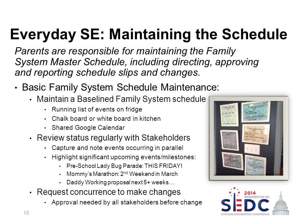 Everyday SE: Maintaining the Schedule Parents are responsible for maintaining the Family System Master Schedule, including directing, approving and reporting schedule slips and changes.