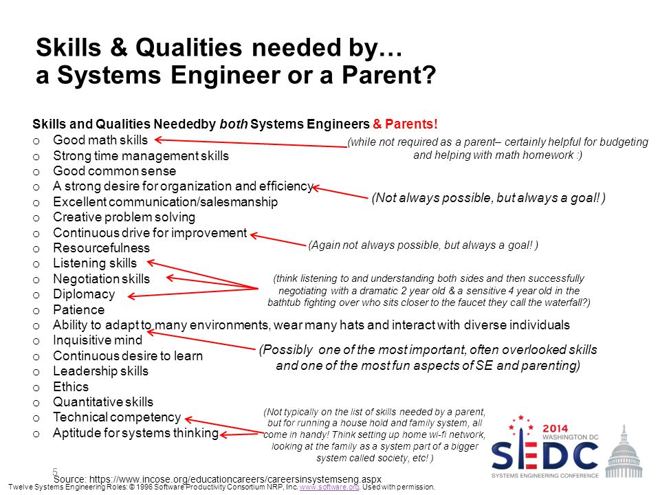 5 Skills & Qualities needed by… a Systems Engineer or a Parent.
