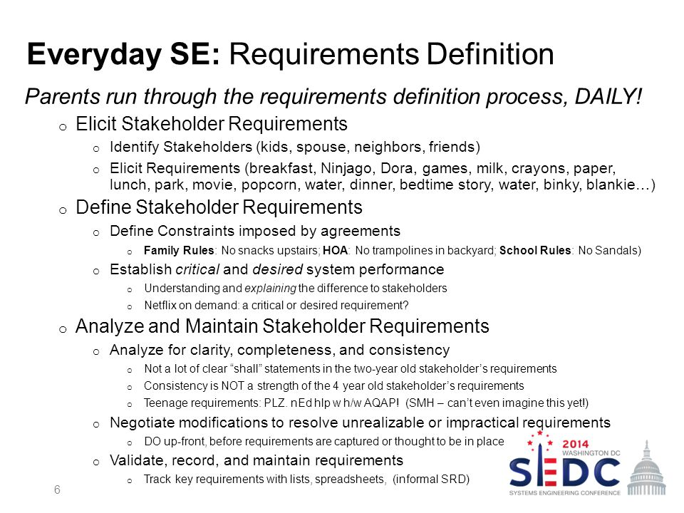 Everyday SE: Requirements Definition 6 Parents run through the requirements definition process, DAILY.
