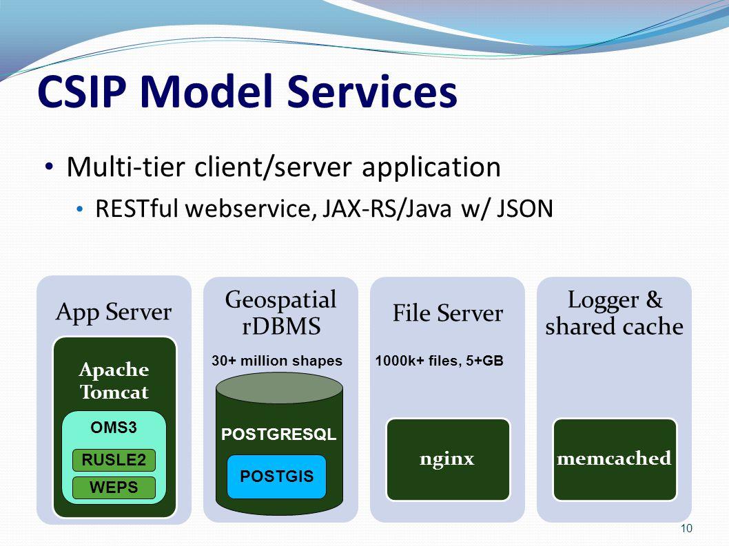 CSIP Model Services Multi-tier client/server application RESTful webservice, JAX-RS/Java w/ JSON 10 App Server Apache Tomcat Geospatial rDBMS File Ser