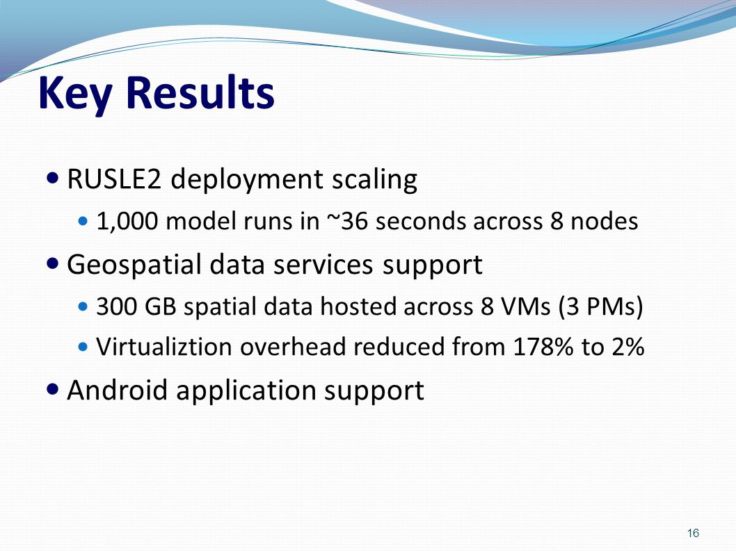 Key Results RUSLE2 deployment scaling 1,000 model runs in ~36 seconds across 8 nodes Geospatial data services support 300 GB spatial data hosted acros
