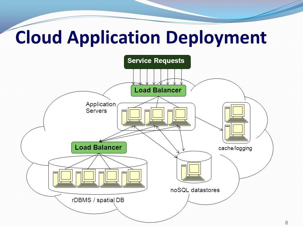 Application Servers Cloud Application Deployment 8 Load Balancer Service Requests noSQL datastores cache/logging rDBMS / spatial DB