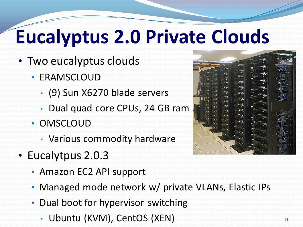 Eucalyptus 2.0 Private Clouds Two eucalyptus clouds ERAMSCLOUD (9) Sun X6270 blade servers Dual quad core CPUs, 24 GB ram OMSCLOUD Various commodity h