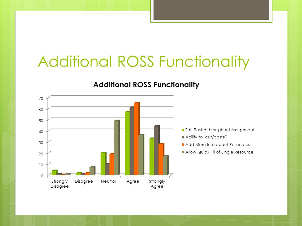 Additional ROSS Functionality
