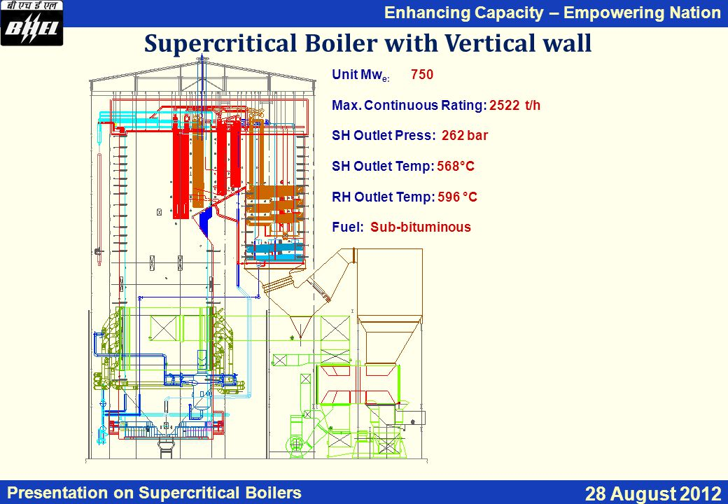 Enhancing Capacity – Empowering Nation Presentation on Supercritical Boilers 28 August 2012 Supercritical Boiler with Vertical wall Unit Mw e: 750 Max.