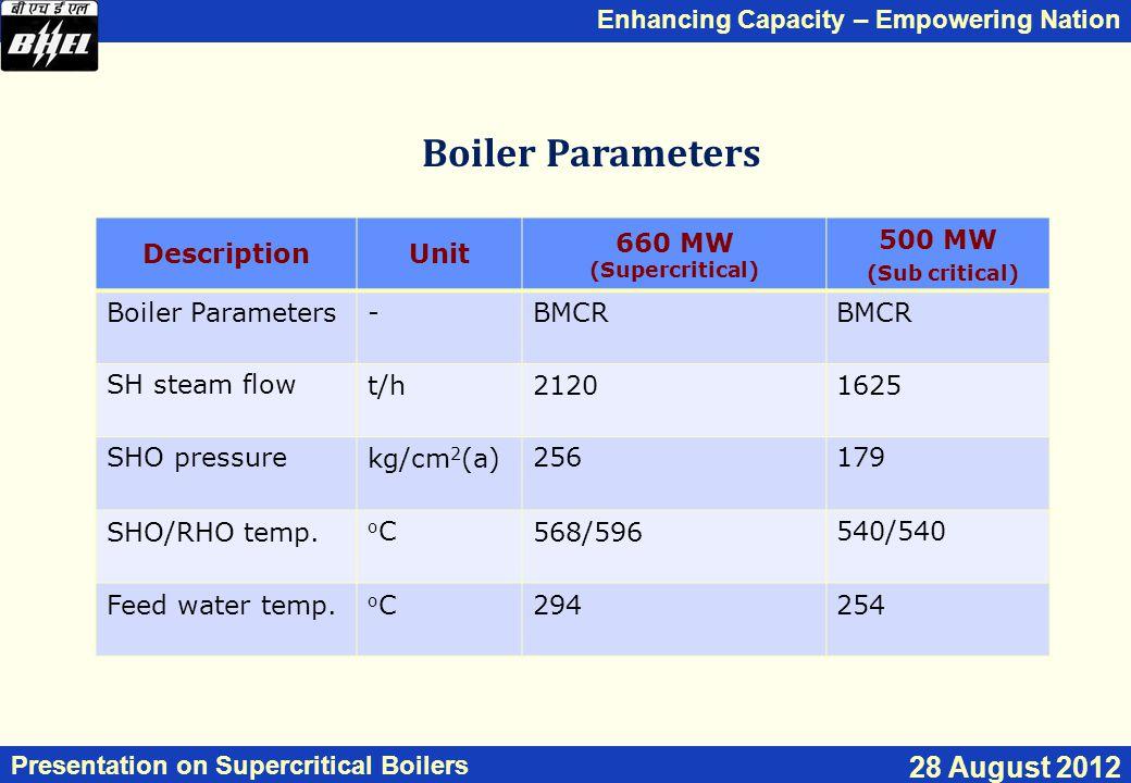 Enhancing Capacity – Empowering Nation Presentation on Supercritical Boilers 28 August 2012 Boiler Parameters DescriptionUnit 660 MW (Supercritical) 5