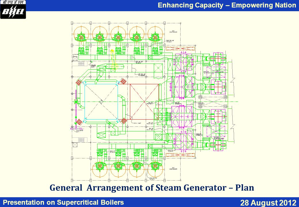 Enhancing Capacity – Empowering Nation Presentation on Supercritical Boilers 28 August 2012 General Arrangement of Steam Generator – Plan