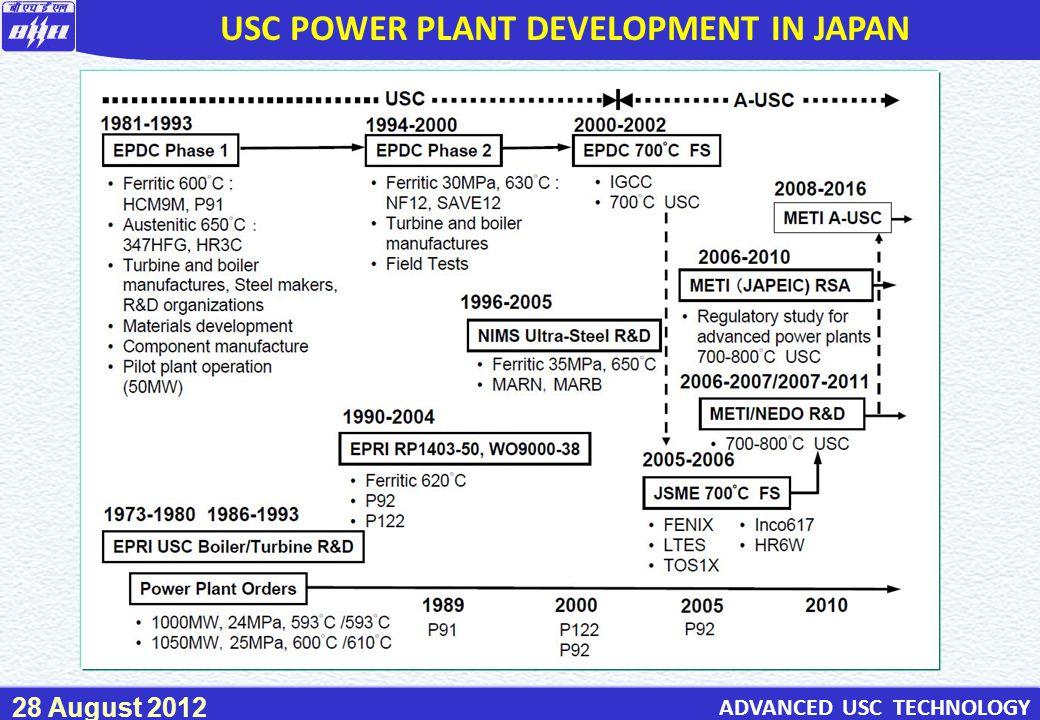 68 ADVANCED USC TECHNOLOGY 28 August 2012 USC POWER PLANT DEVELOPMENT IN JAPAN