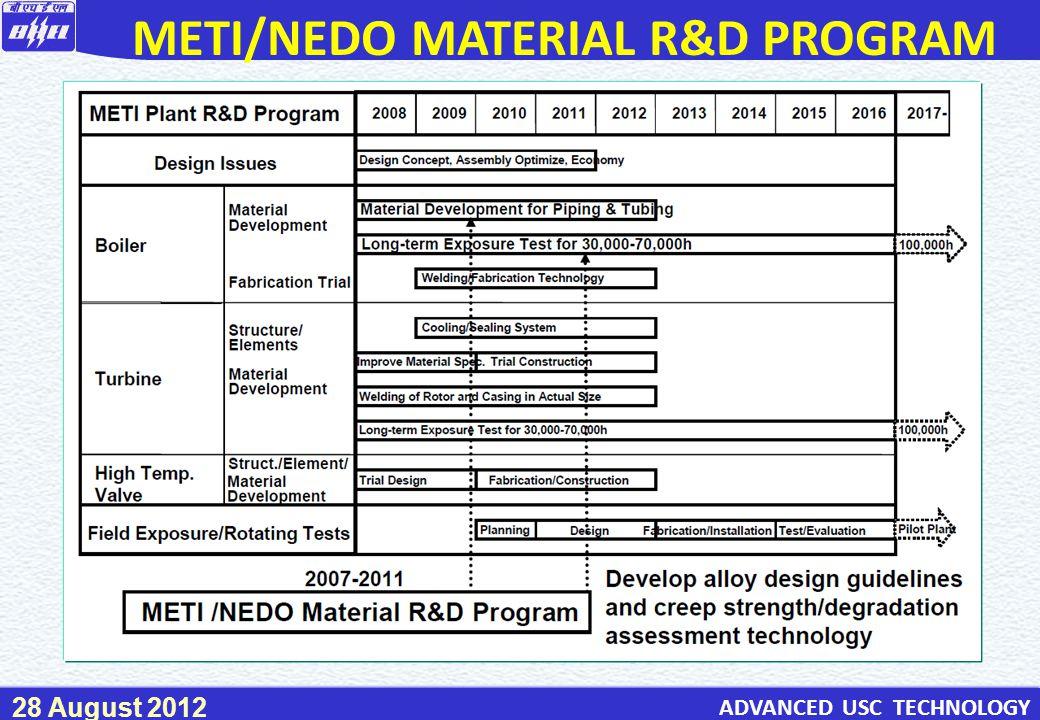 69 ADVANCED USC TECHNOLOGY 28 August 2012 METI/NEDO MATERIAL R&D PROGRAM