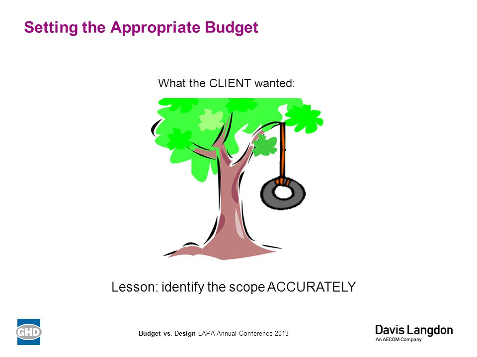 Setting the Appropriate Budget What the CLIENT wanted: Lesson: identify the scope ACCURATELY Budget vs. Design LAPA Annual Conference 2013