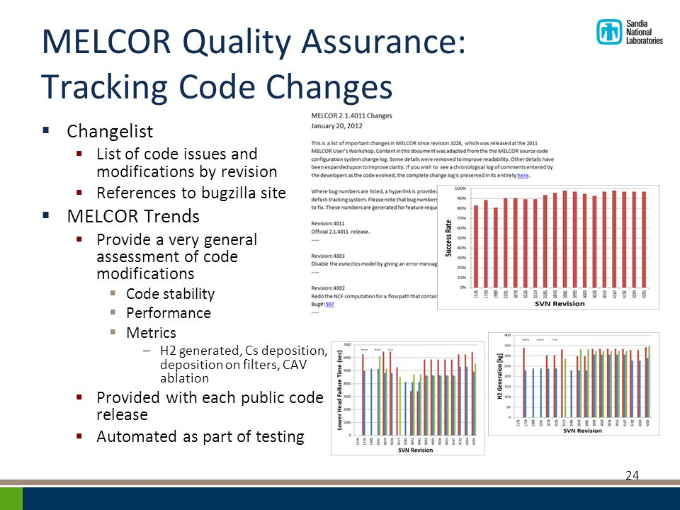 MELCOR Quality Assurance: Tracking Code Changes  Changelist  List of code issues and modifications by revision  References to bugzilla site  MELCOR Trends  Provide a very general assessment of code modifications  Code stability  Performance  Metrics –H2 generated, Cs deposition, deposition on filters, CAV ablation  Provided with each public code release  Automated as part of testing 24