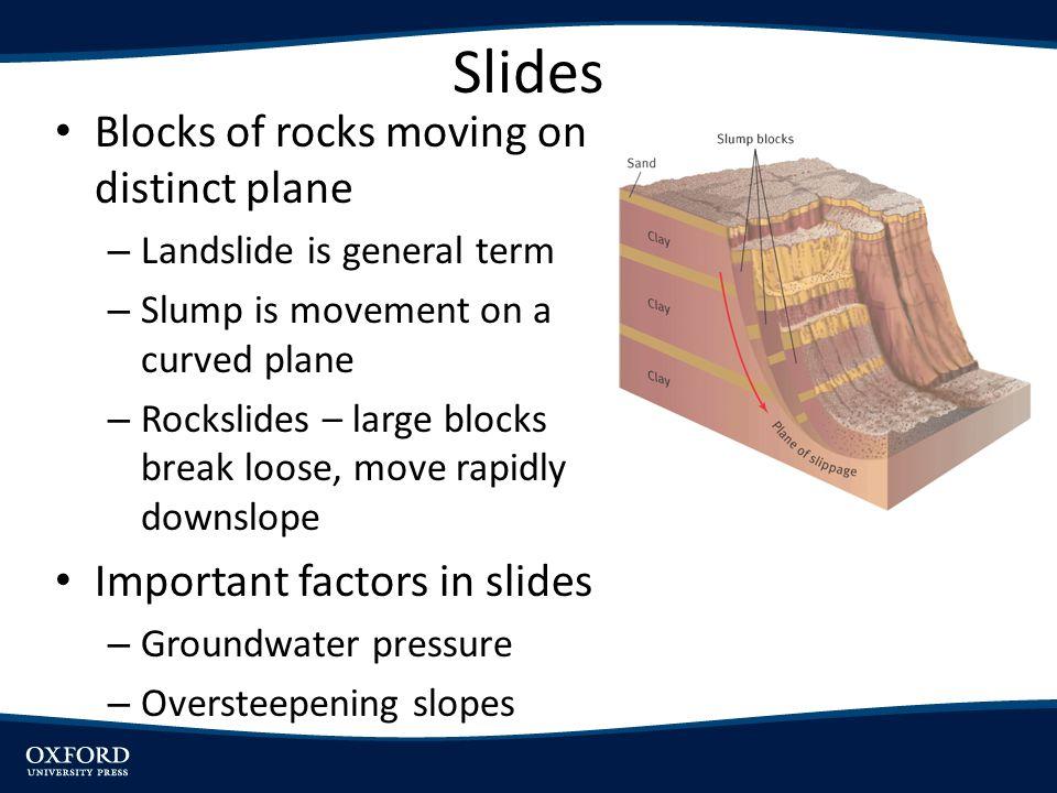 Slides Blocks of rocks moving on distinct plane – Landslide is general term – Slump is movement on a curved plane – Rockslides – large blocks break loose, move rapidly downslope Important factors in slides – Groundwater pressure – Oversteepening slopes