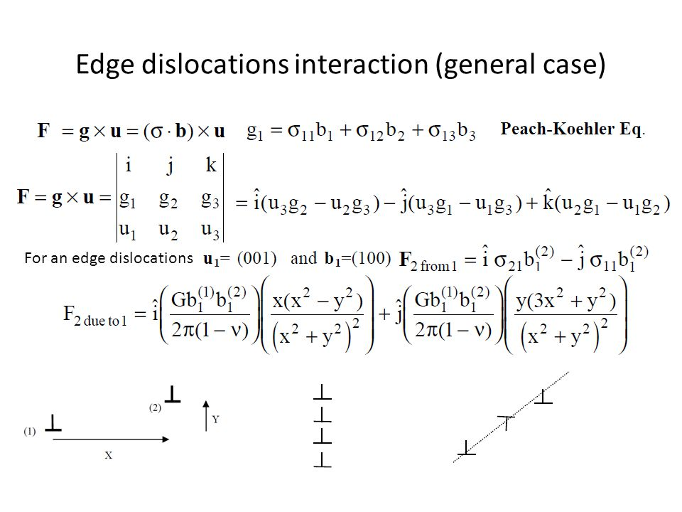 Edge dislocations interaction (general case) For an edge dislocations