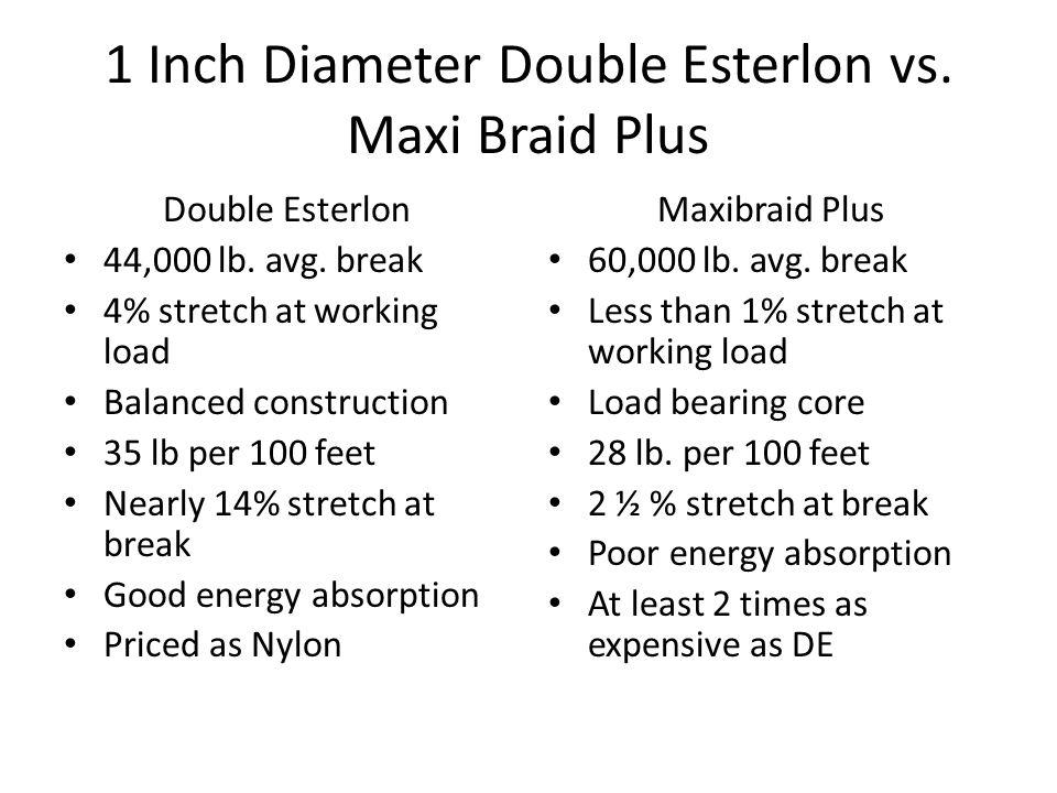 1 Inch Diameter Double Esterlon vs. Maxi Braid Plus Double Esterlon 44,000 lb.