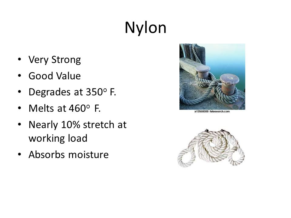 Nylon Very Strong Good Value Degrades at 350 o F. Melts at 460 o F. Nearly 10% stretch at working load Absorbs moisture