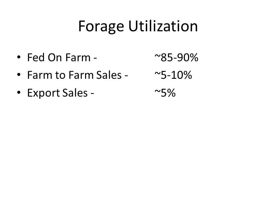 Forage Utilization Fed On Farm - ~85-90% Farm to Farm Sales -~5-10% Export Sales -~5%