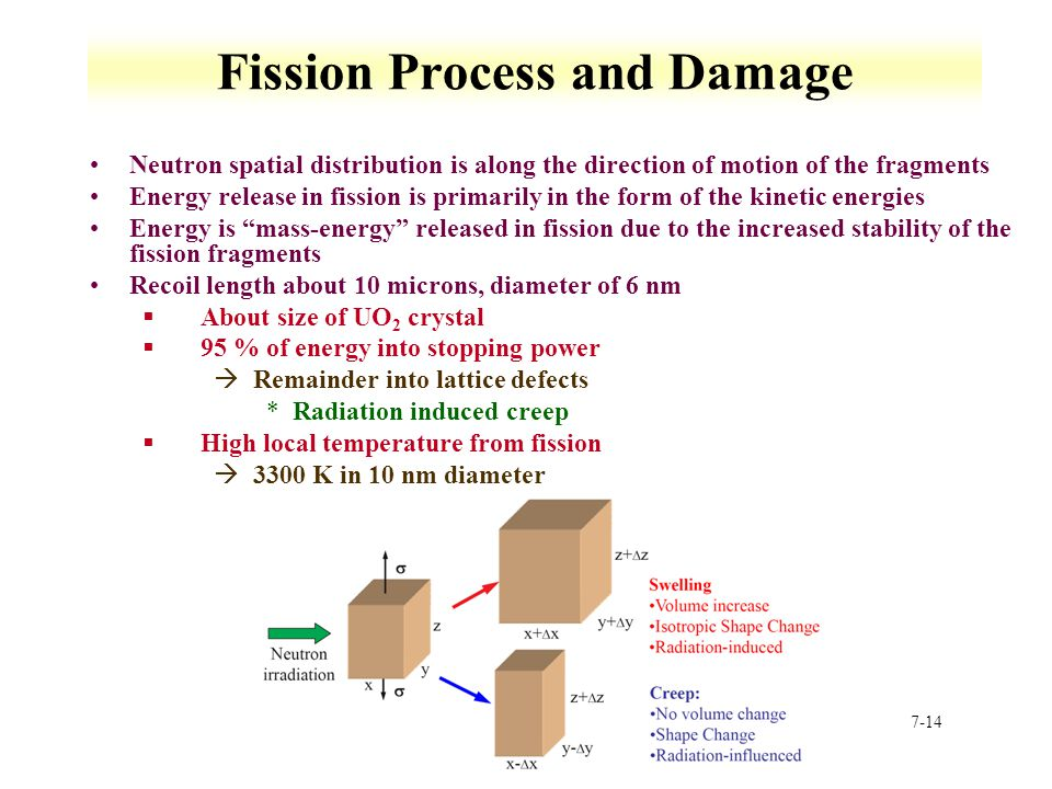 7-14 Fission Process and Damage Neutron spatial distribution is along the direction of motion of the fragments Energy release in fission is primarily