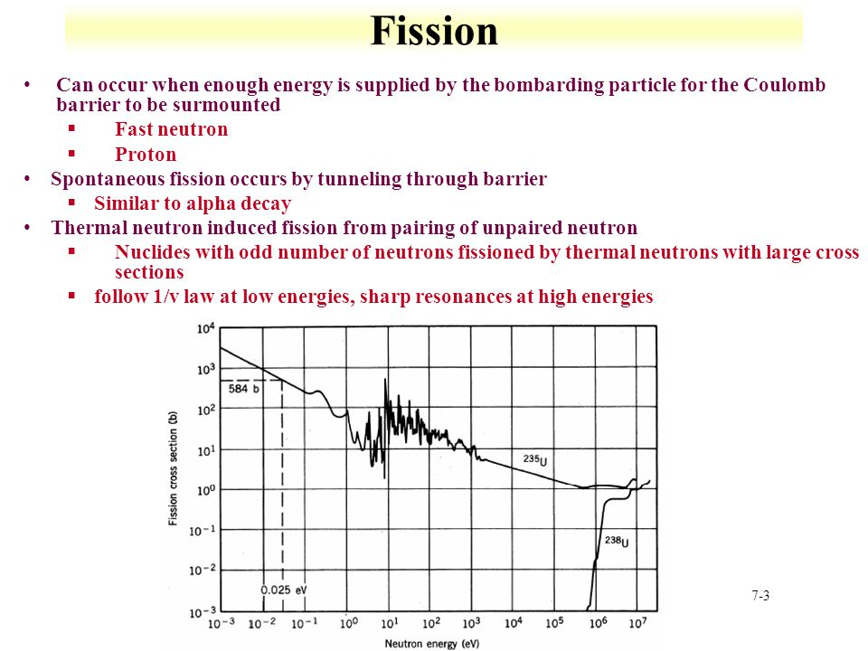 7-14 Fission Process and Damage Neutron spatial distribution is along the direction of motion of the fragments Energy release in fission is primarily in the form of the kinetic energies Energy is mass-energy released in fission due to the increased stability of the fission fragments Recoil length about 10 microns, diameter of 6 nm §About size of UO 2 crystal §95 % of energy into stopping power àRemainder into lattice defects *Radiation induced creep §High local temperature from fission à3300 K in 10 nm diameter