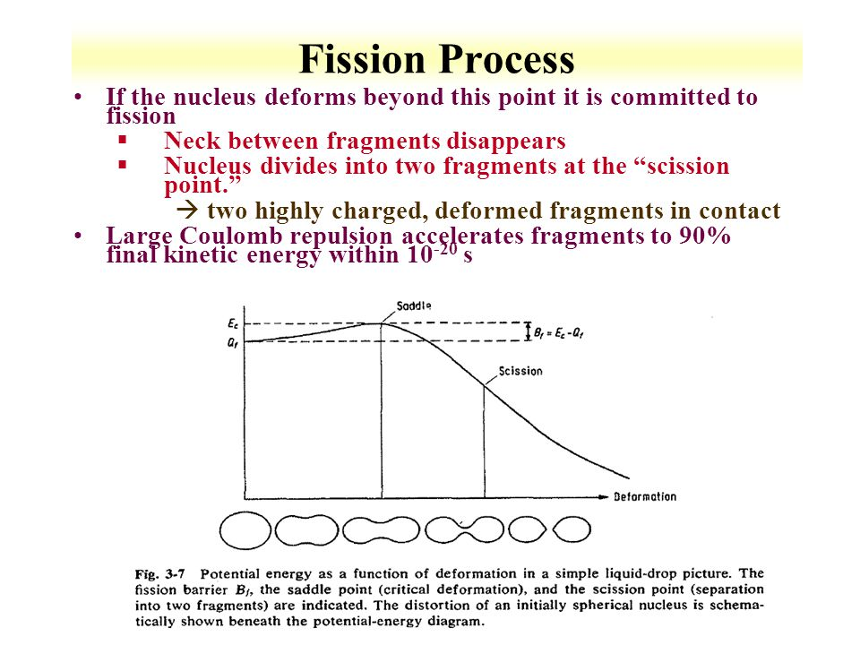 7-7 Fission Products Fission yield curve varies with fissile isotope 2 peak areas for U and Pu thermal neutron induced fission Variation in light fragment peak Influence of neutron energy observed 235 U fission yield