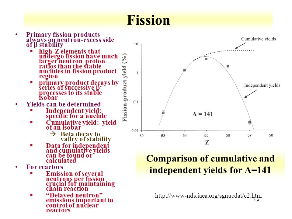 7-9 Fission Primary fission products always on neutron-excess side of  stability §high-Z elements that undergo fission have much larger neutron-proto
