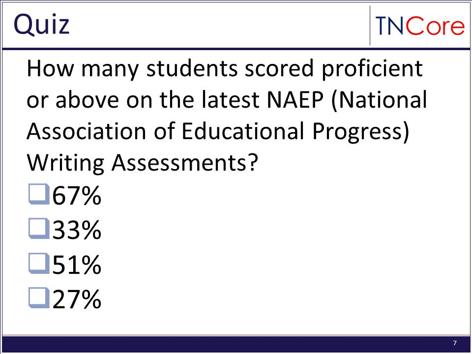 7 How many students scored proficient or above on the latest NAEP (National Association of Educational Progress) Writing Assessments.