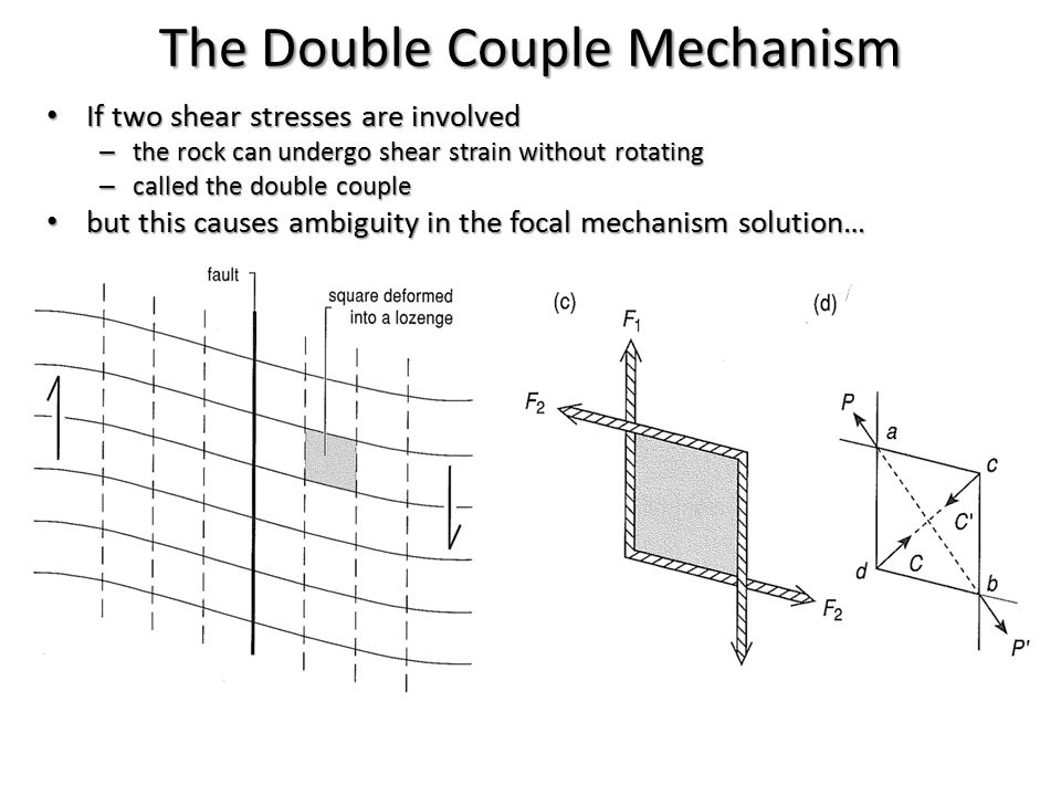 The Double Couple Mechanism If two shear stresses are involved If two shear stresses are involved – the rock can undergo shear strain without rotating