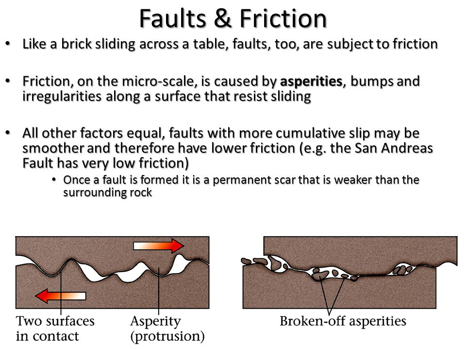Faults & Friction Like a brick sliding across a table, faults, too, are subject to friction Like a brick sliding across a table, faults, too, are subj