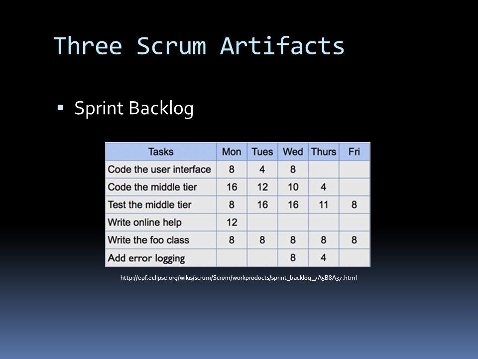 Three Scrum Artifacts  Sprint Backlog http://epf.eclipse.org/wikis/scrum/Scrum/workproducts/sprint_backlog_7A5B8A37.html
