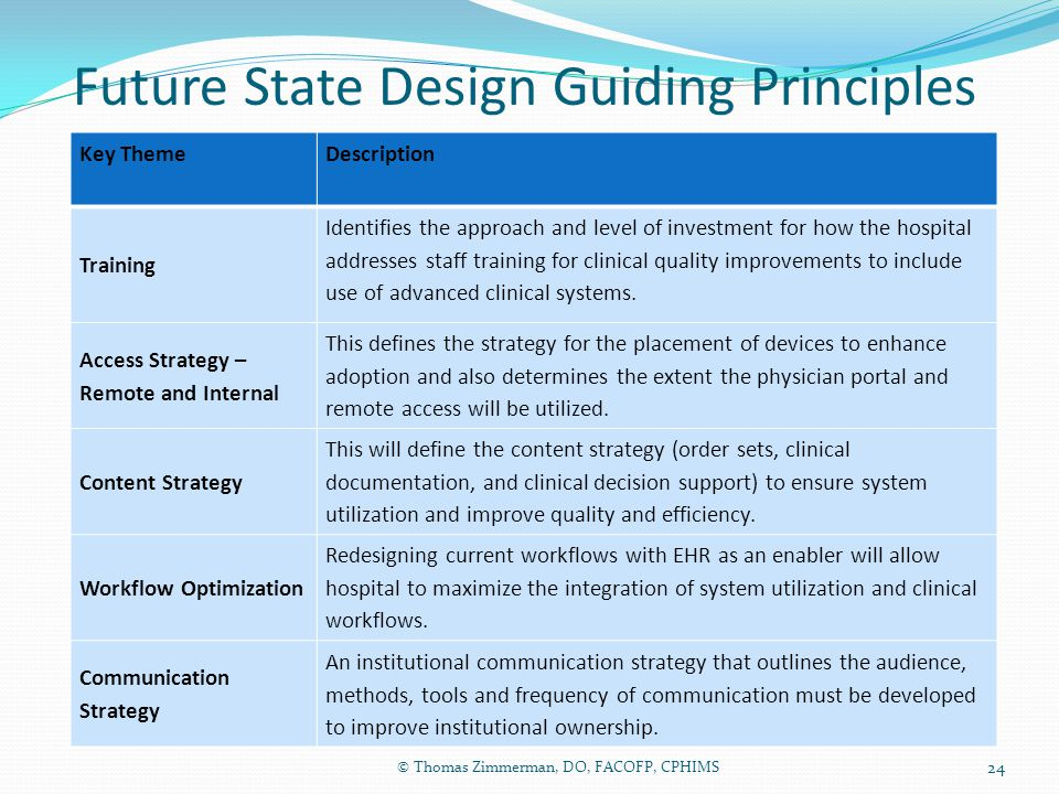 24 Key ThemeDescription Training Identifies the approach and level of investment for how the hospital addresses staff training for clinical quality im