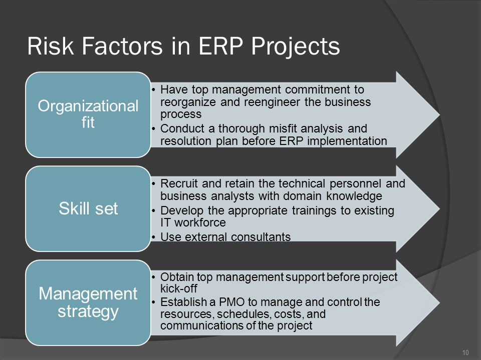 Risk Factors in ERP Projects Have top management commitment to reorganize and reengineer the business process Conduct a thorough misfit analysis and resolution plan before ERP implementation Organizational fit Recruit and retain the technical personnel and business analysts with domain knowledge Develop the appropriate trainings to existing IT workforce Use external consultants Skill set Obtain top management support before project kick-off Establish a PMO to manage and control the resources, schedules, costs, and communications of the project Management strategy 10