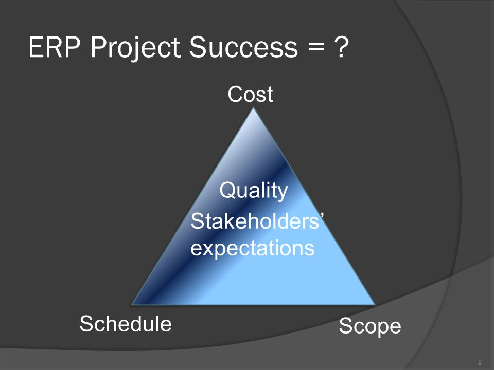 ERP Project Success = ? Cost Schedule Scope Quality Stakeholders' expectations 6