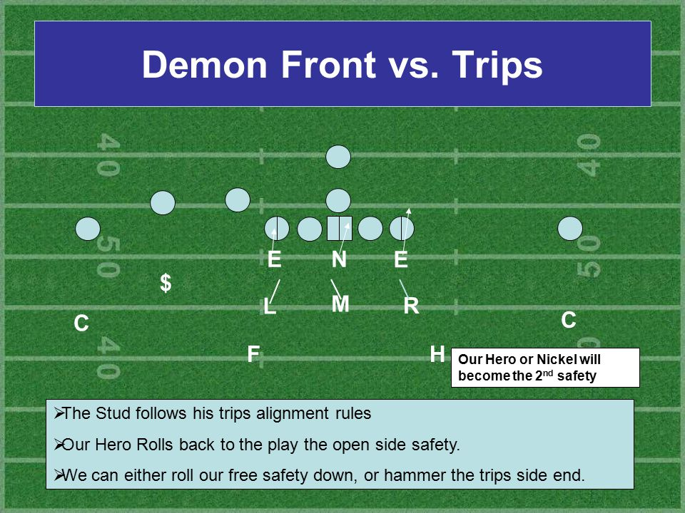 H E E L M R C $ N F C Our Hero or Nickel will become the 2 nd safety Demon Front vs. Trips  The Stud follows his trips alignment rules  Our Hero Rol