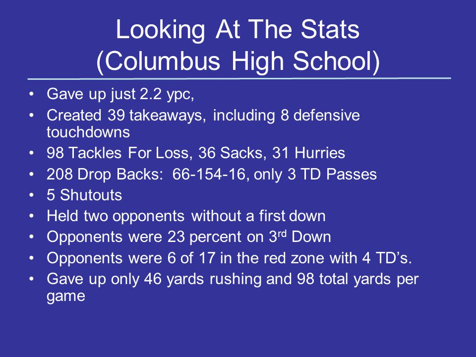 Looking At The Stats (Columbus High School) Gave up just 2.2 ypc, Created 39 takeaways, including 8 defensive touchdowns 98 Tackles For Loss, 36 Sacks