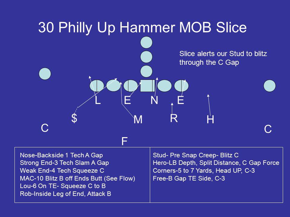 30 Philly Up Hammer MOB Slice ENEL M R C $ H C F Nose-Backside 1 Tech A Gap Strong End-3 Tech Slam A Gap Weak End-4 Tech Squeeze C MAC-10 Blitz B off