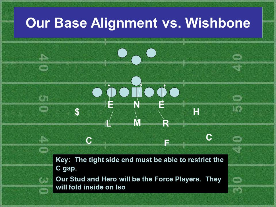Our Base Alignment vs. Wishbone H E E L M R C $ N F C Key: The tight side end must be able to restrict the C gap. Our Stud and Hero will be the Force