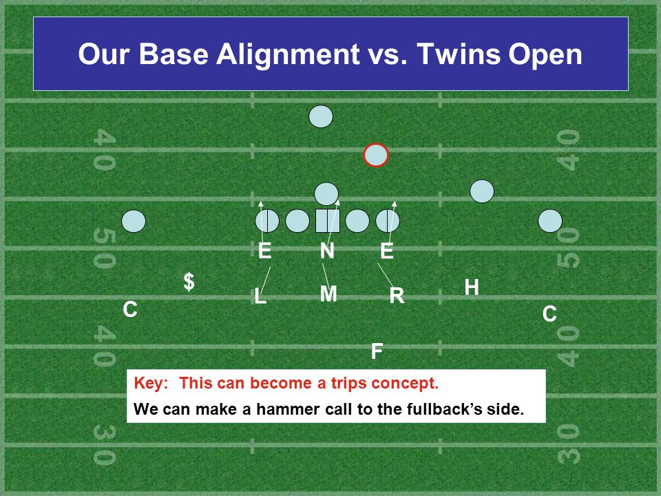Our Base Alignment vs. Twins Open H E E L M R C $ N F C Key: This can become a trips concept. We can make a hammer call to the fullback's side.