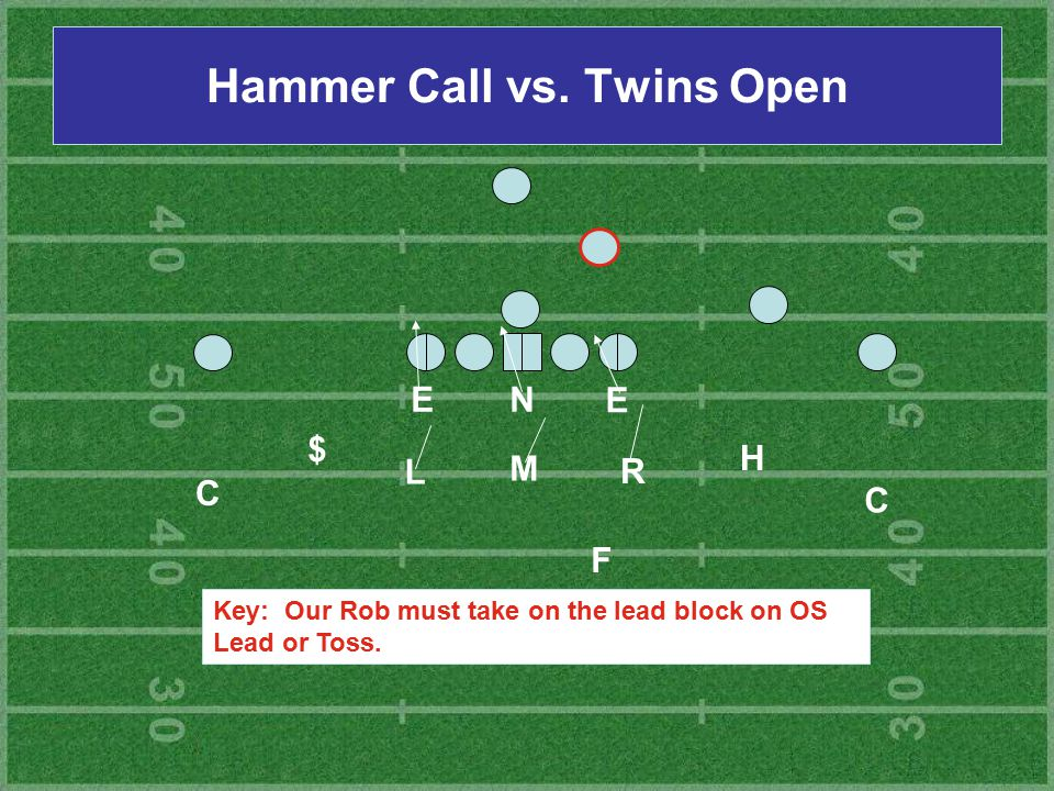 Hammer Call vs. Twins Open H E E L M R C $ N F C Key: Our Rob must take on the lead block on OS Lead or Toss.