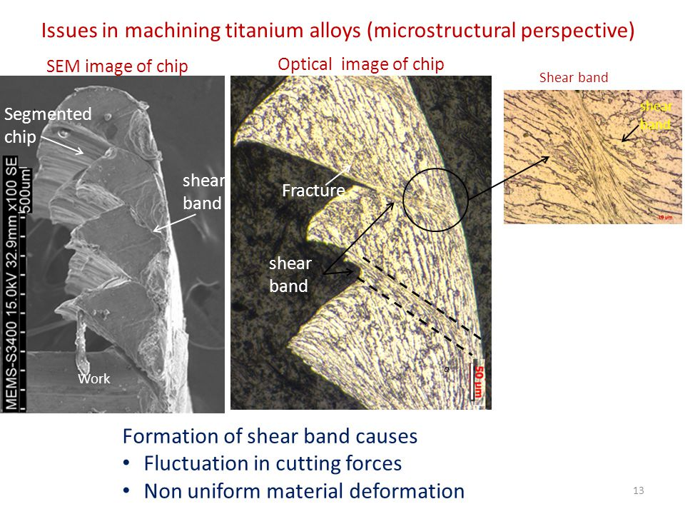 Work SEM image of chip Issues in machining titanium alloys (microstructural perspective) shear band a Optical image of chip shear band Fracture 13 Shear band shear band Formation of shear band causes Fluctuation in cutting forces Non uniform material deformation Segmented chip