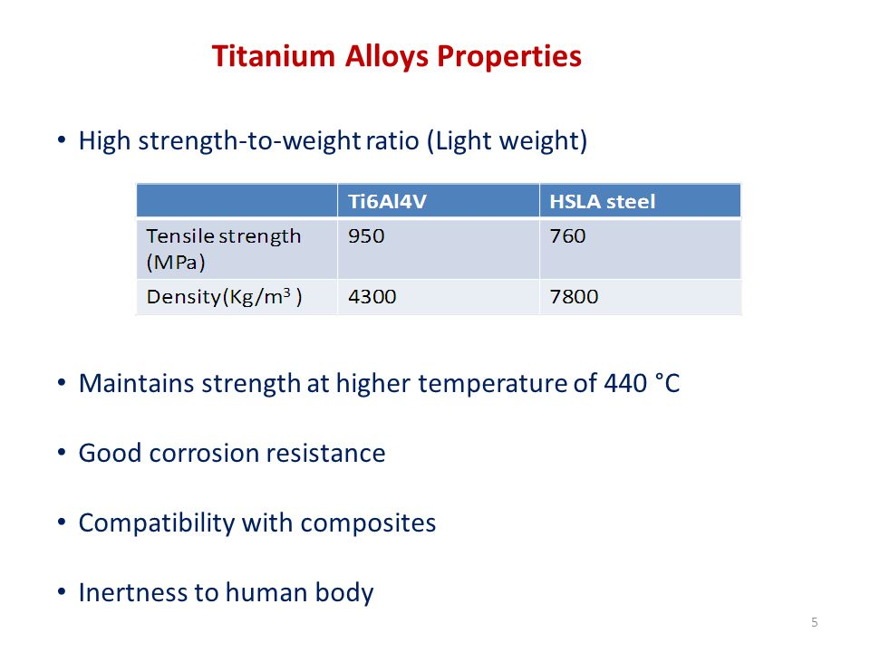 High strength-to-weight ratio (Light weight) Maintains strength at higher temperature of 440 °C Good corrosion resistance Compatibility with composites Inertness to human body Titanium Alloys Properties 5