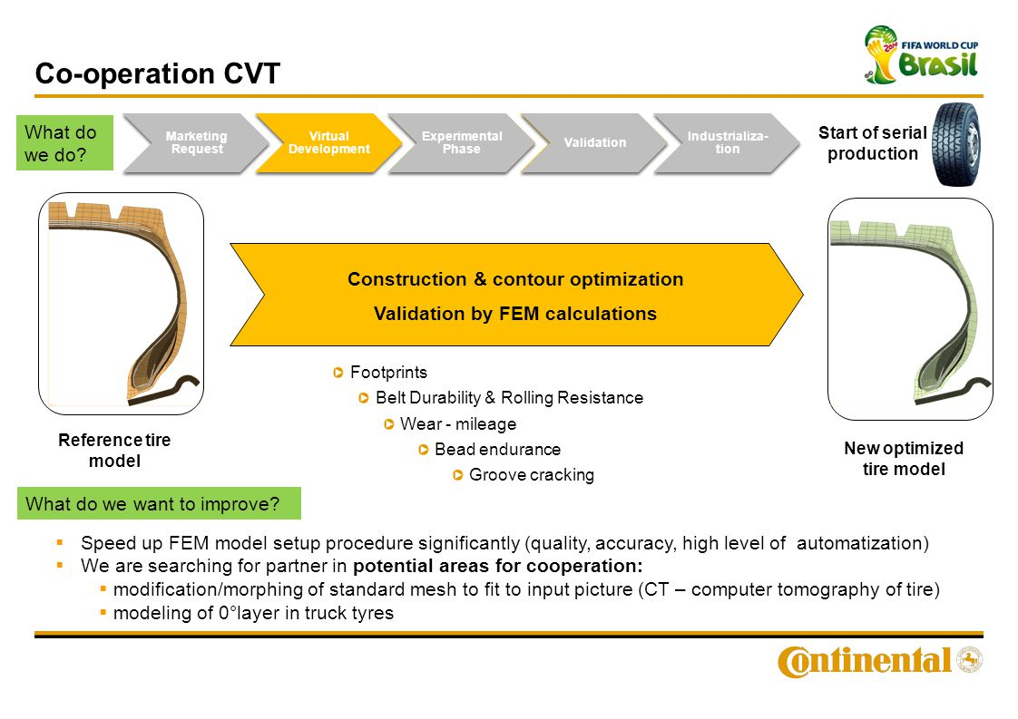 Co-operation CVT Reference tire model New optimized tire model Construction & contour optimization Validation by FEM calculations Footprints Belt Dura